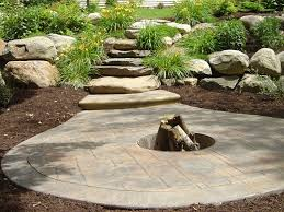 square sunken firepit fire pits ideas fire pit pinterest