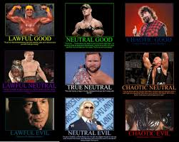 pro wrestling alignment chart by mrgoggleswv on deviantart