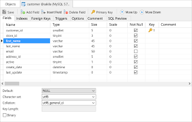 membuat database admin dengan xp navicat for mysql mysql database administration and development tool