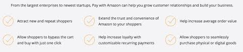 amazon payments gateway for woocommerce xadapter
