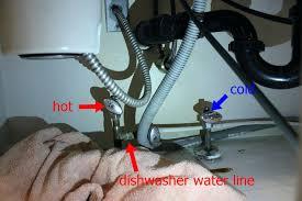 removing a kitchen faucet remove kitchen faucet enter image description here removing mixer