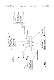 Object Relational Mapping Patent Us6101502 Object Model Mapping And Runtime Engine For