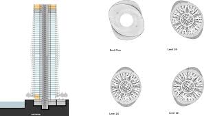 London Terrace Towers Floor Plans by Som Baltimore Tower