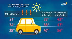 si e voiture actualité météo chaleur en voiture l équivalent d un la
