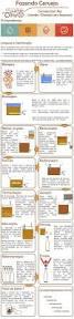 the 25 best fabricar cerveza ideas on pinterest como fabricar