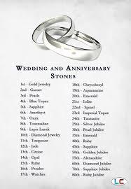 9th wedding anniversary gifts 9th wedding anniversary gift