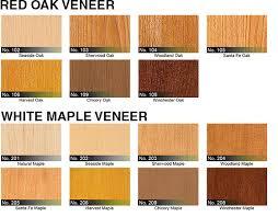 interior wood stain colors pictures rbservis com