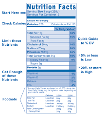 healthy eating to lose weight fast food nutrition list pdf is