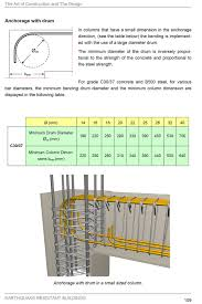 earthquake resistant buildings made of reinforced concrete the