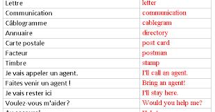 appeler un bureau de poste bureau de poste