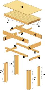 Easy Wood Workbench Plans by How To Build A Workbench Easy Diy Plans
