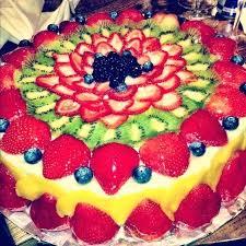 Birthday Cake Dog Meme - full color healthy birthday cakes healthy birthday cakes best