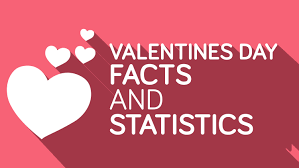 valentine s valentine s day facts and statistics youtube
