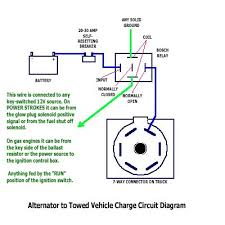 truck wiring diagram tow wiring diagrams instruction