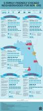 Chicago Neighborhood Map Poster by Best 25 Chicago Neighborhoods Ideas On Pinterest Chicago