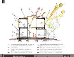 efficient home design plans active solar house plans webbkyrkan com webbkyrkan com