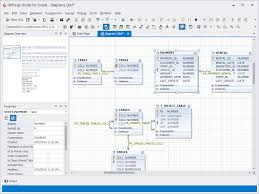 oracle management gui tools u0026 oracle ide for developers