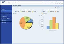tutorial java web dynpro web dynpro for java demo kit java development scn wiki