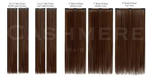 great lengths hair extensions cost what makes hair superior facts and questions