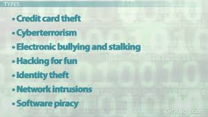 Types Meaning What Is Cybercrime Definition History Types U0026 Laws Video