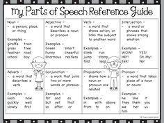 parts of speech flipbook grammatica pinterest parts of