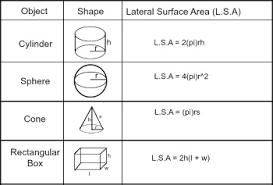 lateral surface area definition u0026 formula video u0026 lesson