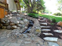 Mountain Landscaping Ideas Beautiful Water Features For Small Yards City Furniture Backyard