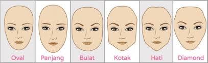 tutorial alis mata untuk wajah bulat bentuk alis vs bentuk wajah kawaii beauty japan