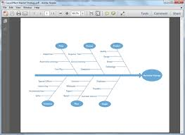 fishbone diagram templates for pdf