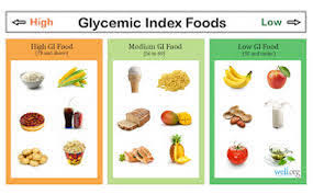 glycemic index weight loss glycemic charge glycemic load low