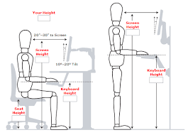 Ergonomic Standing Desk Setup Stylish Ergonomic Standing Desk Setup Ergonomic Standing Desk