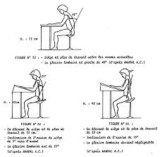 hauteur bureau ergonomie mobilier scolaire hephaistos historique ergonomie hephaistos
