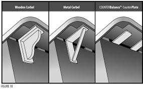 how to install kitchen island island overhang support solidsurface com