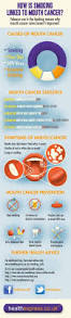 225 best images about dental stuff on pinterest dental hygiene