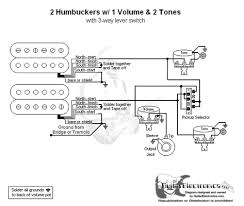 wiring diagrams for guitar pickups u2013 the wiring diagram