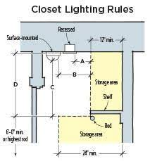 are leds okay in closets jlc online leds lighting fire
