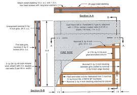 International Building Code Post Frame Buildings And The International Building Code