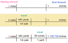Feet In Meter Dimensional Analysis