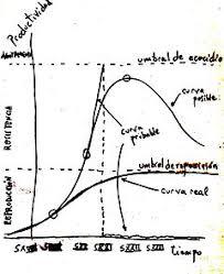 imagenes matematicas aplicadas matemáticas aplicadas al medio ambiente wikiversidad