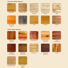 types of flooring sotech