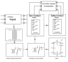 kijiji ebike rebuild delta wye youtube wiring diagram components