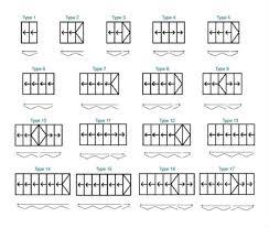 Bi Folding Patio Doors Prices European Standard Aluminium Folding Door Grill Design View