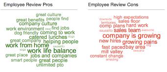 glass door jobs reviews what you can measure on glassdoor glassdoor for employers