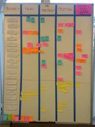 Big White Boards Agile Development Tracking Progress U2013 Lita Blog