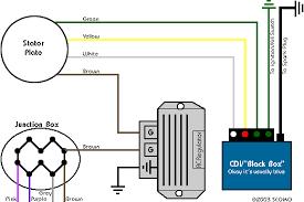 stella wiring diagram wiring diagrams schematics