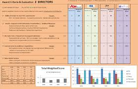 Cost Comparison Analysis Template by Analysis Vendor Cost Analysis Template