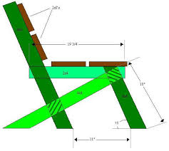 Free Plans For Lawn Chairs by 52 Outdoor Bench Plans The Mega Guide To Free Garden Bench Plans