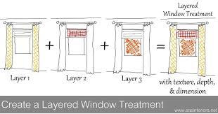 Blinds For Triple Window Create A Layered Window Treatment Jenna Burger