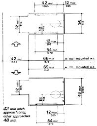 Ada Bathroom Code Requirements Ada Compliance Toilet Stalls Ada Compliance