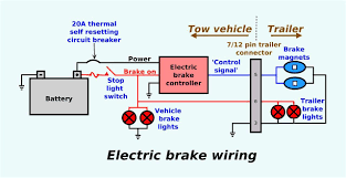 brake controller wiring schematic omc cobra engine diagram kc